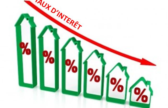 Economie : Baisse des taux d'intérêt dans la microfinance en 2021